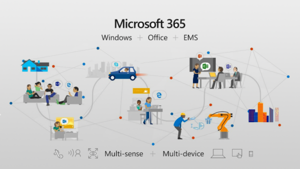 Microsoft 365 Education A3